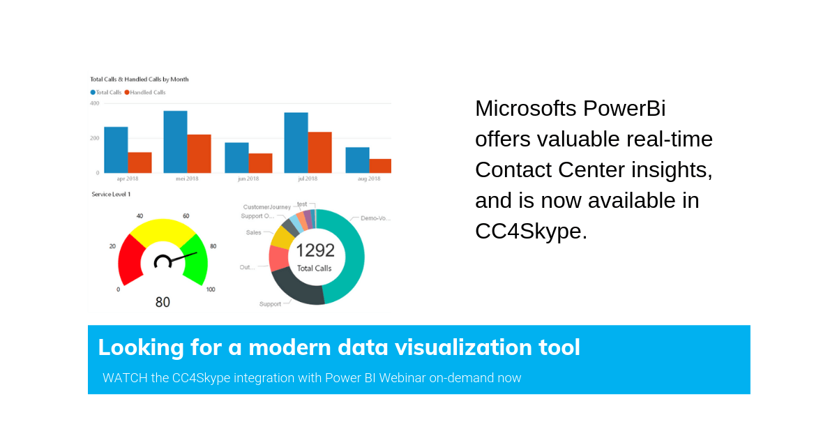 CC4Skype integration with PowerBi